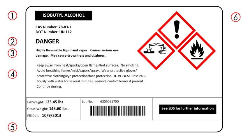 comment identifier produits dangereux