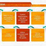Comment commander chez Alibaba en 3 étapes